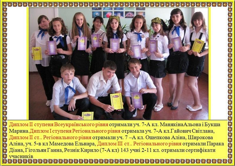 Вручені дипломи і призи учасникам та призерам